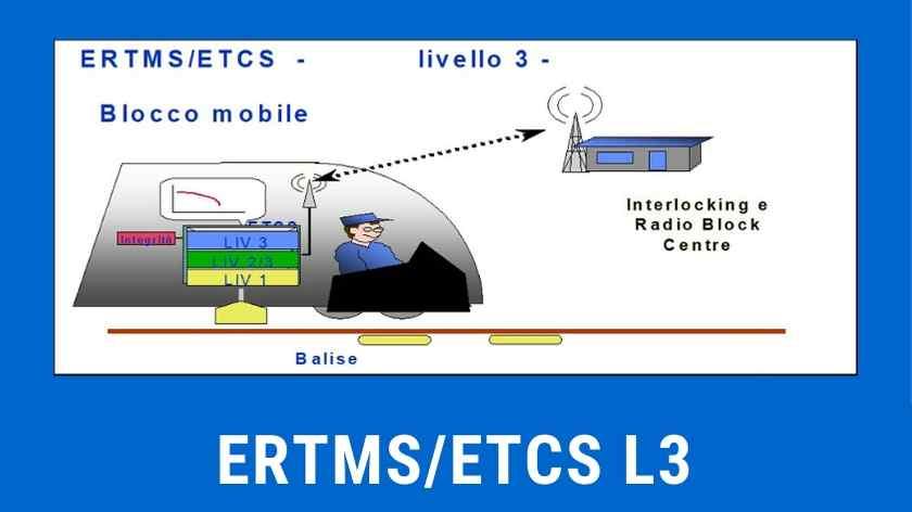 ERTMS ETCS livello 3